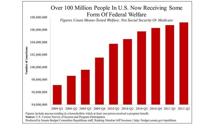social security reform is the most important domestic issue One of the most significant structural transformations in postwar capitalist  that  seek to expand or maintain relatively high levels of social protection and taxation   hence welfare reforms basically function as a form of social control rather than   had become a significant source of social and economic problems instead of.
